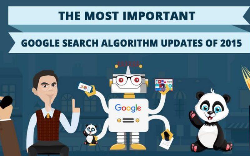 Infographie : les mises à jour de l'algorithme de Google en 2015