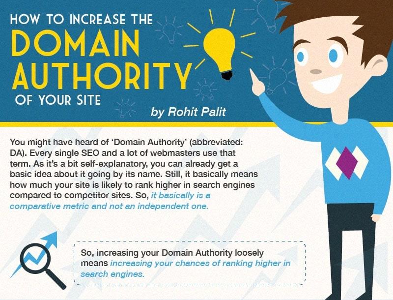 Comment améliorer l'autorité de domaine de son site web ?