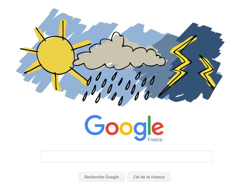 Météo des SERPs Google