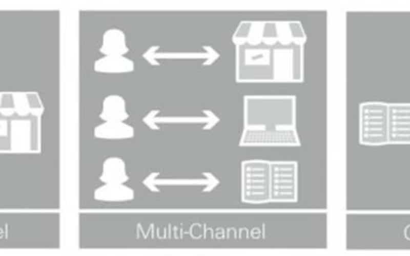 Comment les marques communiquent-elles avec leurs clients ?