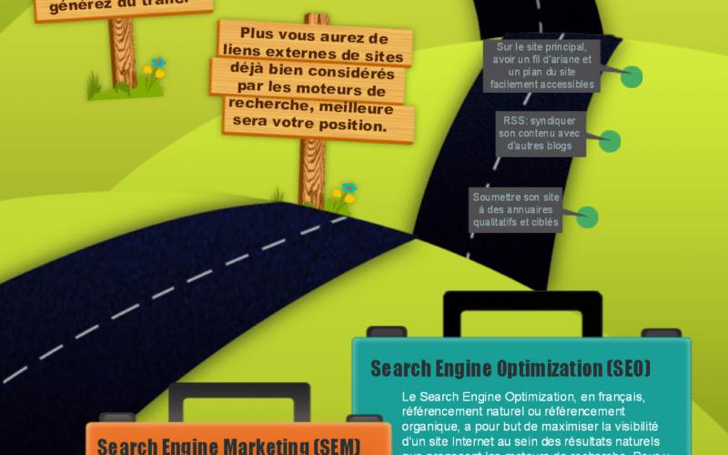 Web Marketing : 13 moyens pour générer du trafic